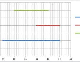 #80 for I Need to Make a Graph (involving time and duration) by Muhsinkhujand