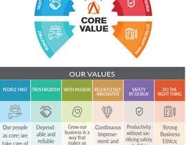 Marufahmed83 tarafından Corporate Core Values için no 46