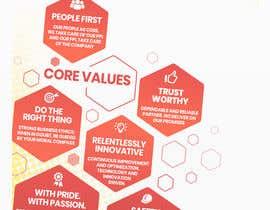 Yqo tarafından Corporate Core Values için no 58