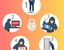 #12 untuk I need a marscot a Hacker Marscot. In 4 situations. oleh MiissLouty1