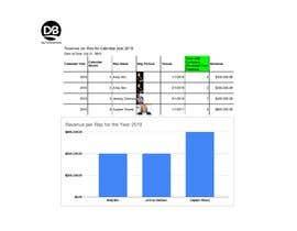 nº 15 pour Design me a leaderboard on Google sheets par alim8601