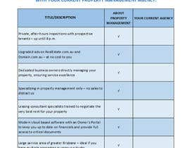 #2 for Edit comparison table document (short and simple task) by nazrulislam277