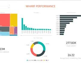#4 para Power BI Analytics and Dashboards Needed de amwazeindia