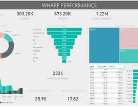 #11 para Power BI Analytics and Dashboards Needed de amwazeindia