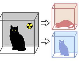 #1 para Create Animations for 3 Quantum Mechanics concepts por UlaKoc