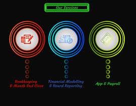 #64 untuk Redesign 2 slides oleh shahbaz033217945