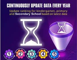 #58 для Build me a banner for data update schedule page от sultanglt