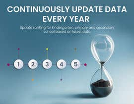 #62 для Build me a banner for data update schedule page от kmemamun7