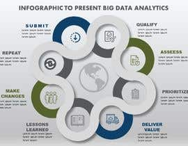 #13 for Simple infographic to present Big Data Analytics by tishaa14