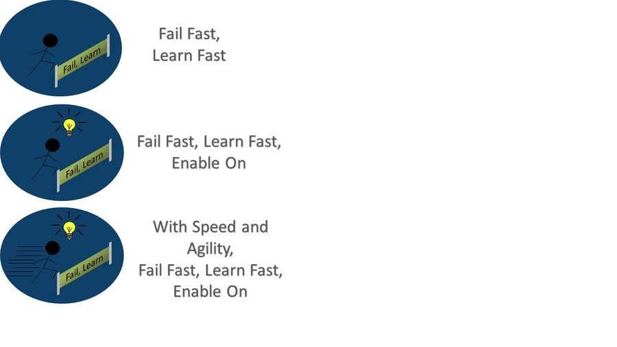 """Intrarea #8 pentru concursul """"3 Simple editable Graphic in Powerpoint - Fail Fast; Learn Fast"""""""