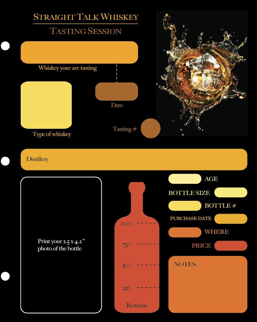 Konkurrenceindlæg #                                        5                                      for                                         Create 2-Sided Print Design for a Whiskey Enthusiast Product
