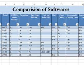nº 2 pour Family Tree Software Analysis par blui88