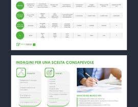Nro 47 kilpailuun POWERPOINT COMPANY PRESENTATION käyttäjältä anantomamun90