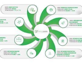 Nro 45 kilpailuun POWERPOINT COMPANY PRESENTATION käyttäjältä vinayakpr