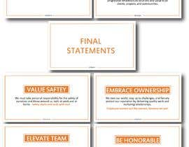 #112 untuk Artwork for Mission, Vision and Value Statements oleh FALL3N0005000