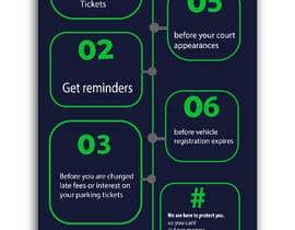 #5 cho Create infographics bởi shamimk9