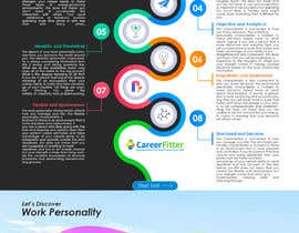 #25 pentru Awesome Webpage Designer - win and design even more for us. de către jaswinder527