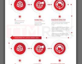 #9 for INFOGRAPHIC / GRAPHIC .PPTX REALIZATION by PabloSabala