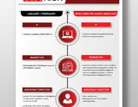 #29 for INFOGRAPHIC / GRAPHIC .PPTX REALIZATION by nabeel1vw