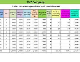 Nro 21 kilpailuun Product research for products with 20$-40$ profit margin. käyttäjältä MGsarwer