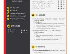 #9 untuk WORDPRESS PAGE DESIGN (PHP + HTML/CSS) oleh Sonuxverma007