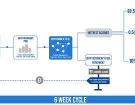Mcepeda433 tarafından Create an Illustration of a Process-Flow için no 6
