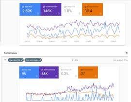 #84 for Search Engine Optimization (SEO)- Onsite & Offsite SEO af denizcetinn