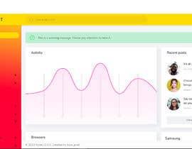 Nro 6 kilpailuun Define colors pallette for web app käyttäjältä Pauhllo