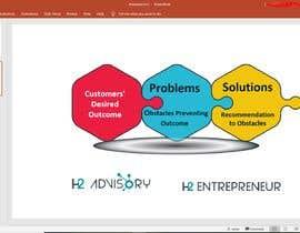 #17 dla Problem Solution Infographic przez SK813