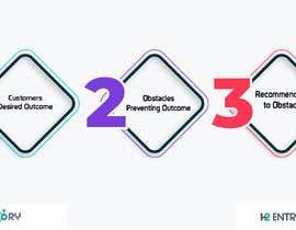 #9 dla Problem Solution Infographic przez mozammel003