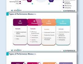 #9 dla Performance Measures - Redesign PPT slide with LOGO/Infographic przez riazmurshed95