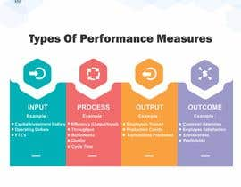 #2 dla Performance Measures - Redesign PPT slide with LOGO/Infographic przez mountjak