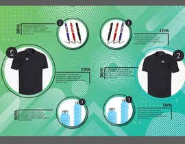 #35 para Product Catalog Layout (For digital catalog) de Mdsharifulislam1