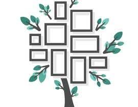 #43 para Family tree de nawazazeemkhan