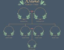 #44 para Family tree de nawazazeemkhan