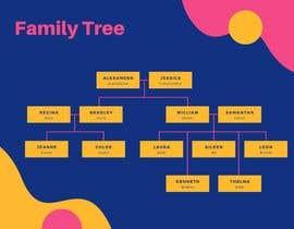#53 para Family tree de uzclover