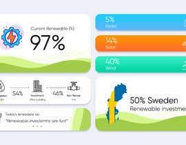 #6 para Web/UX design for a Sustainable Info Widget de JegorBabak