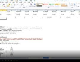#3 for excel dash board and datebase by iqbalFayez