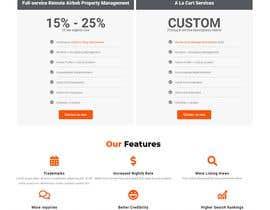 #27 untuk Create Wordpress website oleh habib51433