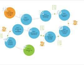 #3 untuk Graphic design of course timeline oleh proHimanshu