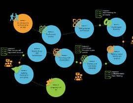 #13 untuk Graphic design of course timeline oleh proHimanshu