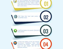 #4 for One page Infographic with numbers by jhosser