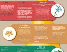 #5 para Infographics for comparison of different Wood Worktop  Oils de oanapurple99