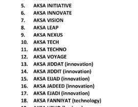 eizyan tarafından Suggest a company name için no 32