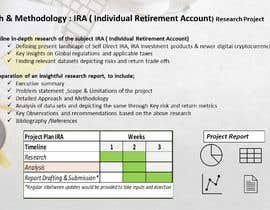 #8 для Research project on IRA от gauravjain2002