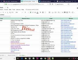 #26 для Research project on IRA от bishalali5005