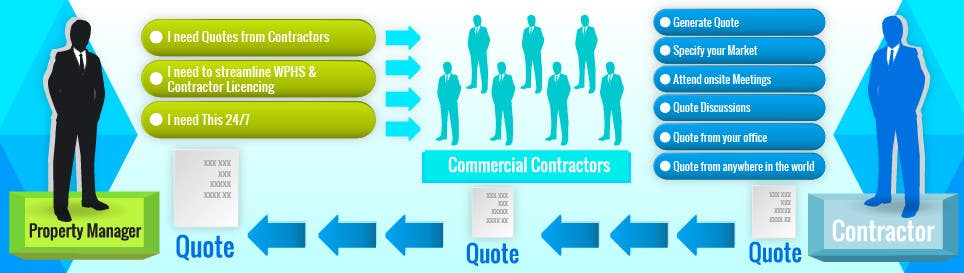#1 for Banner Ad Design for Contracted by eak108