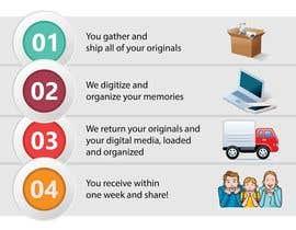 Nro 38 kilpailuun Create a Simple Business Infographic käyttäjältä sapphiremyweb