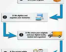 #6 untuk Create a Simple Business Infographic oleh MostafaMagdy2