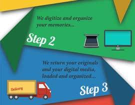 lucameloni tarafından Create a Simple Business Infographic için no 23